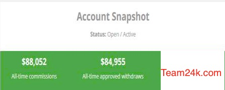 Four Corners Alliance Group Account Snapshot $18 Opportunity Results