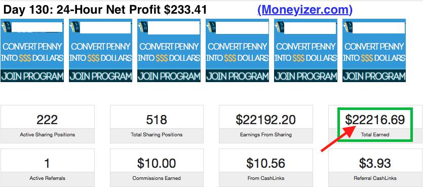 Discover Traffic Monsoon Profit Share Compounding